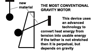 Grav-Motor: Perpetual Motion Designs & Theory