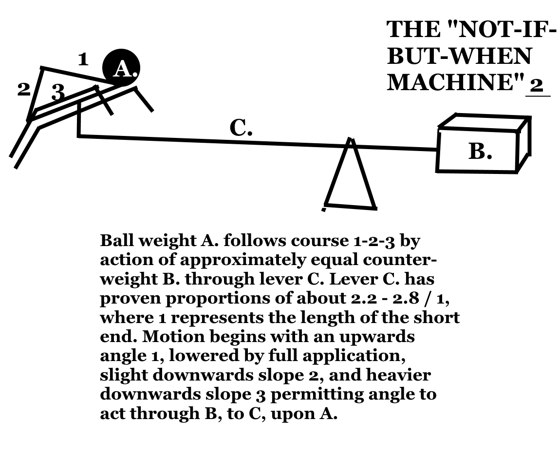 perpetual motion machine 2 essay View essay - a history and thermodynamic analysis from chen 205 at texas a&m university abstract a perpetual motion machine is a hypothetical machine that is in constant, infinite motion.