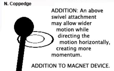 Magnet modification